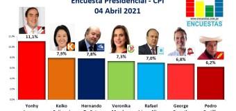 Encuesta Presidencial, CPI – 04 Abril 2021