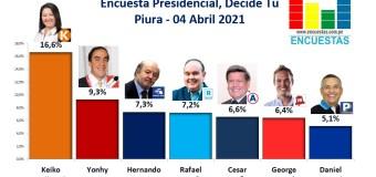 Encuesta Presidencial, Decide Tú – Piura 04 Abril 2021