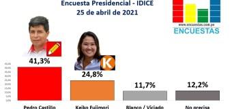 Encuesta 2da Vuelta, Idice – 25 Abril 2021