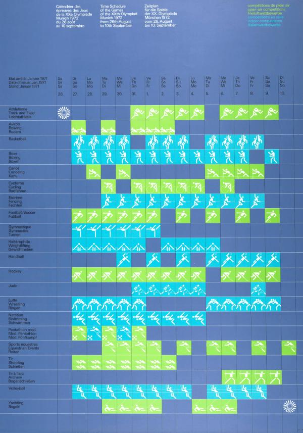 Otl Aicher 1972 Munich Olympics: Sports Schedule poster, 1968 -1972