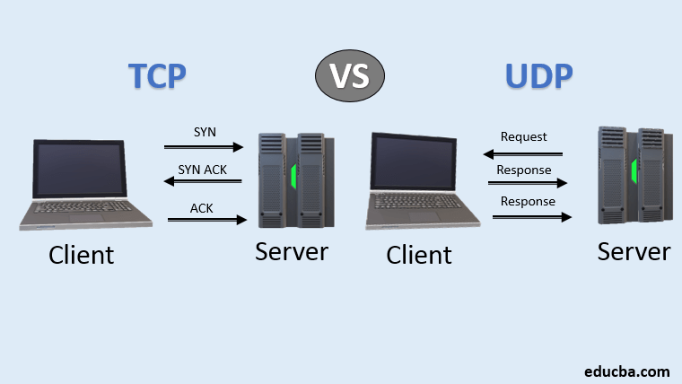 TCP vs UDP: What's the Difference?