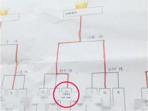 大渡、スパコンテストに出場!!
