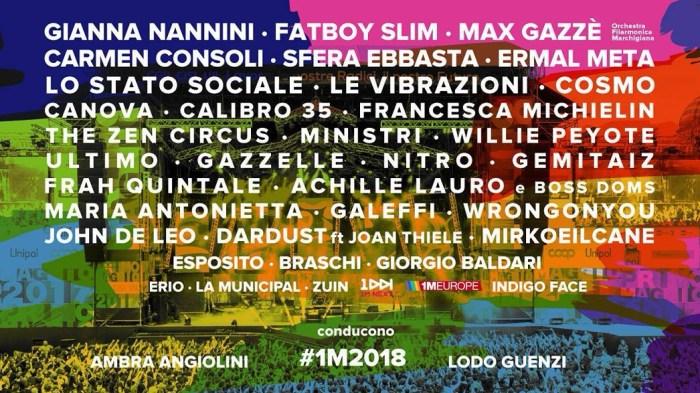 Concerto-Primo-Maggio-roma-2018-pagelle-foto