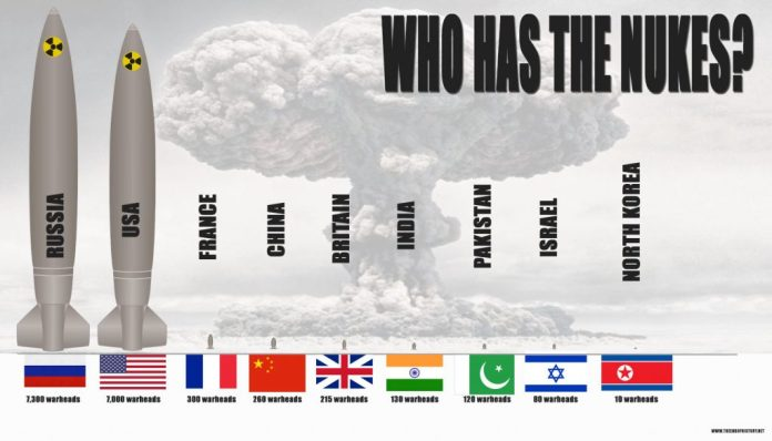 Which countries have nuclear weapons