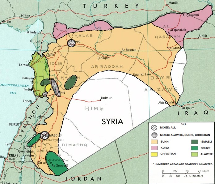 who are the kurds in syria