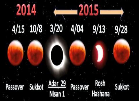 Blood-Red-Moons.jpg (480×350)