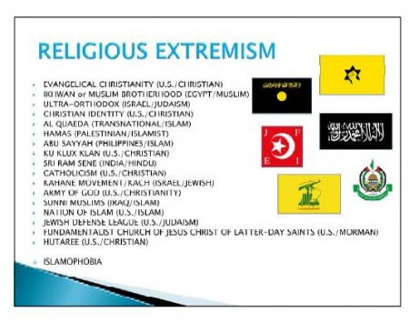 Religious Extremism - U.S. Army Training Materials