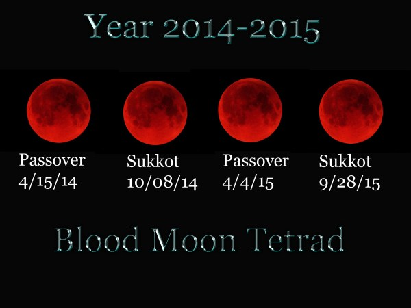 blood moons   End Time Bible Prophecy