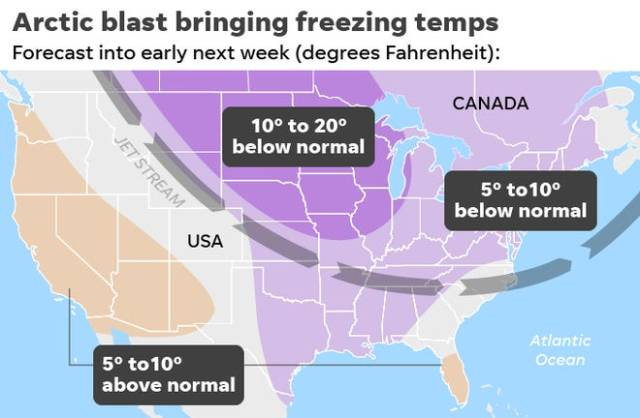 Forecasters expect Artic Blast to break 170 records across US