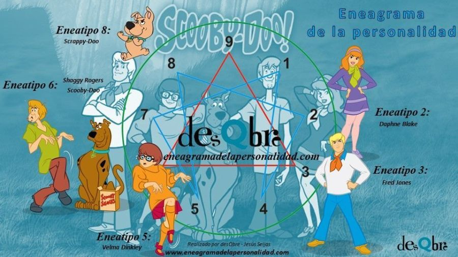 Scooby-Doo - eneatipo - Eneagrama