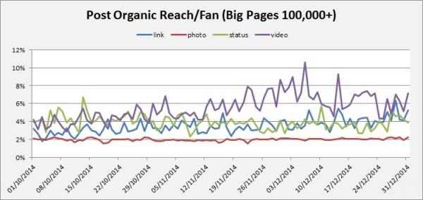 reach-organique-big-pages-600x284