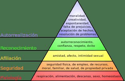 el camino de la autorrealización - El camino de la autorealización