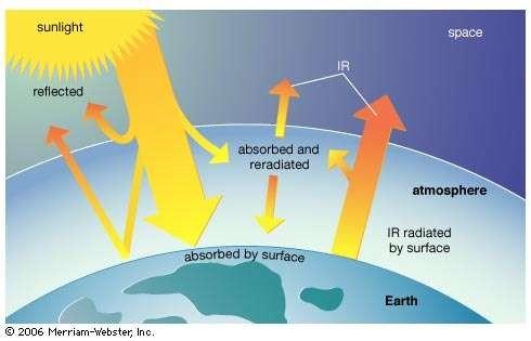 energia-solare Energia solare: cos'è, come funziona, vantaggi Energia Solare