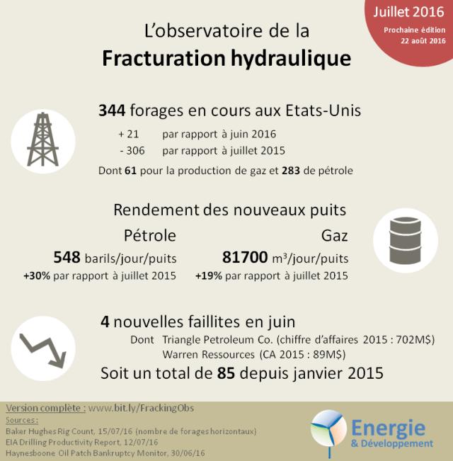 observatoire de la fracturation hydraulique - infographie