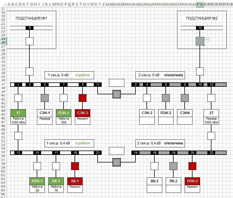 Мнемосхема в MS Excel - отключен ввод