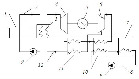 Схема ядерной энергоустановки с газотурбинным преобразователем