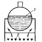 Цилиндрический паровой котел