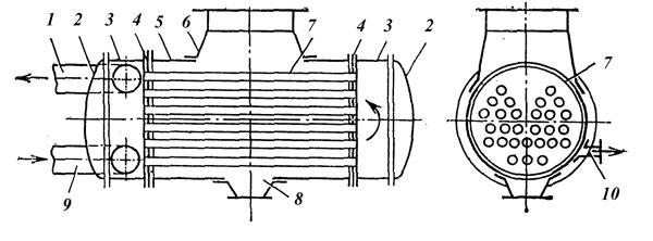 Схема конденсатора паровой турбины