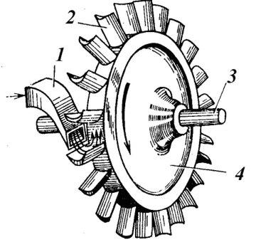 Схема простейшей турбины