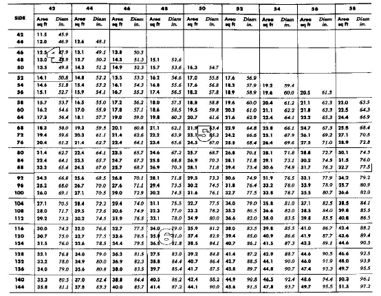 Friction Loss Tables Brokeasshome Com