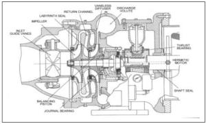 Trane Chiller Diagram  Wiring Diagram