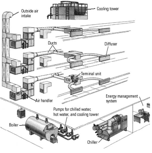 carrier chiller wiring diagram - wiring diagram, Wiring diagram