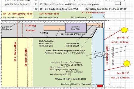 interior hvac interior vs exterior zones » Full HD MAPS Locations ...