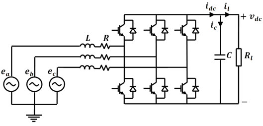 Bi-Directional AC-DC/DC-AC Converter for Power Sharing of
