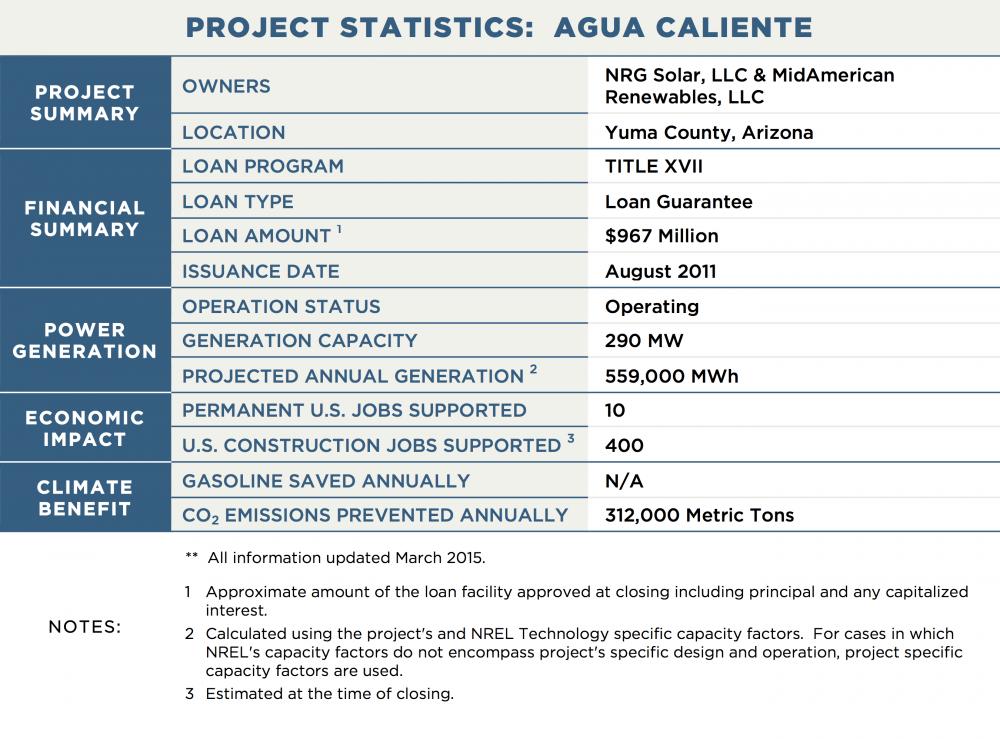 AGUA CALIENTE | Department of Energy