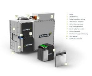 akasystem-oem-batteriesystem-akasol