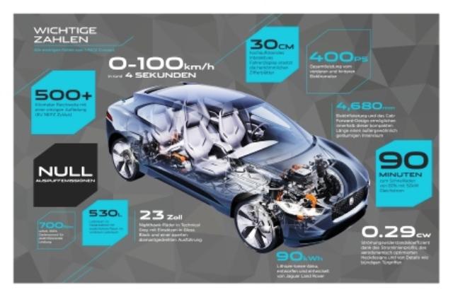 jaguar-fpace-elektrofahrzeug