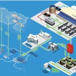 smart-grid-stabilisierung-stromnetz