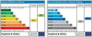 Energy Performance Certificates
