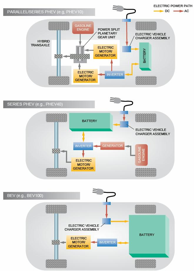 Bmw Versus Audi The Multi Turbo Diesel Engine Battle 107608 likewise Surface Miner 11998161 additionally 5695 moreover Mercedes old 16pin pinout in addition Nuclear Fission. on engine power diagram