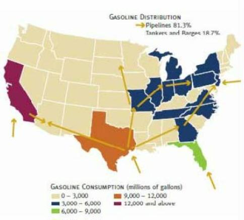 gasoline distribution and consumption