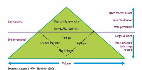 Friese 2011 figure 12 net energy reduces volume as quality declines
