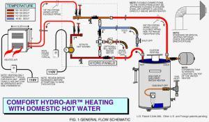 Combi Space Heat Water Heat  NaturalGasEfficiency