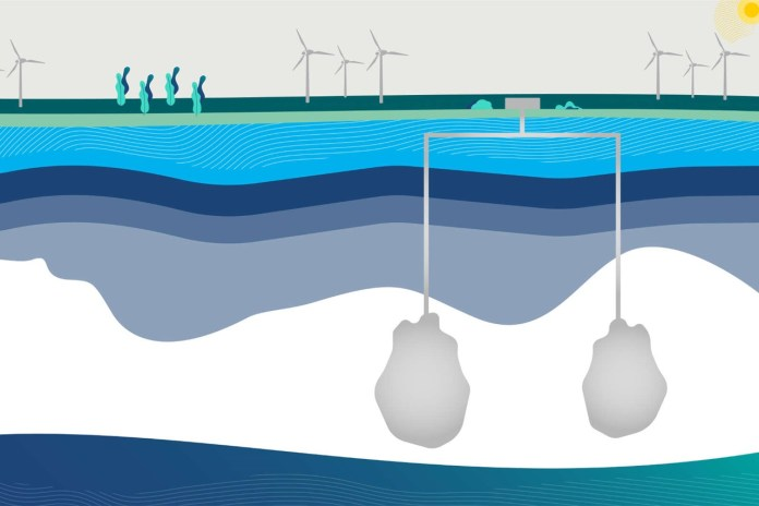 RWE Researches Large-Scale Storage For Green Electricity In Salt Caverns