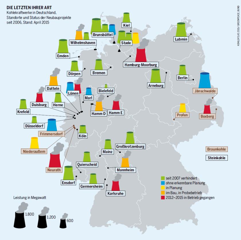 German Coal Power Plants