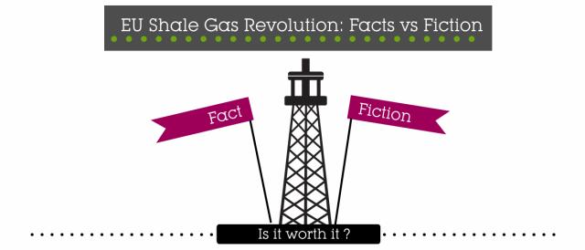 EU Shale Gas Revolution: Facts vs Fiction