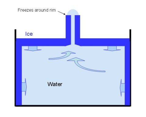 caltech ice spike formation