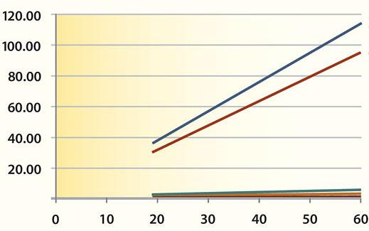 GWP-payback-graph-Alex-Wilson-2010-no-labels.jpg