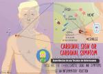 Cardinal Sign or Cardinal Symptom