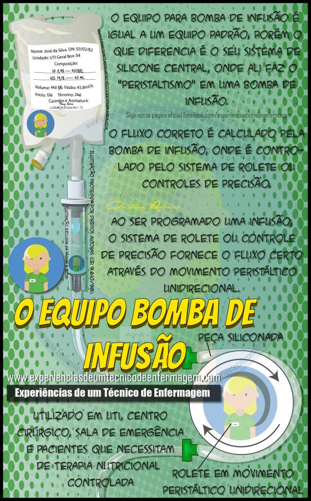 O Equipo Bomba de Infusão