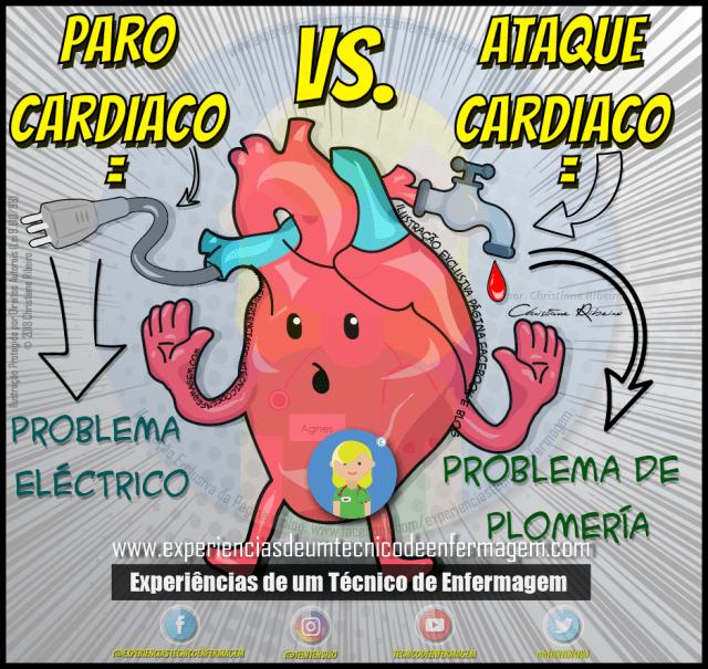 Paro Cardiaco