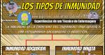 La Inmunidad y sus tipos