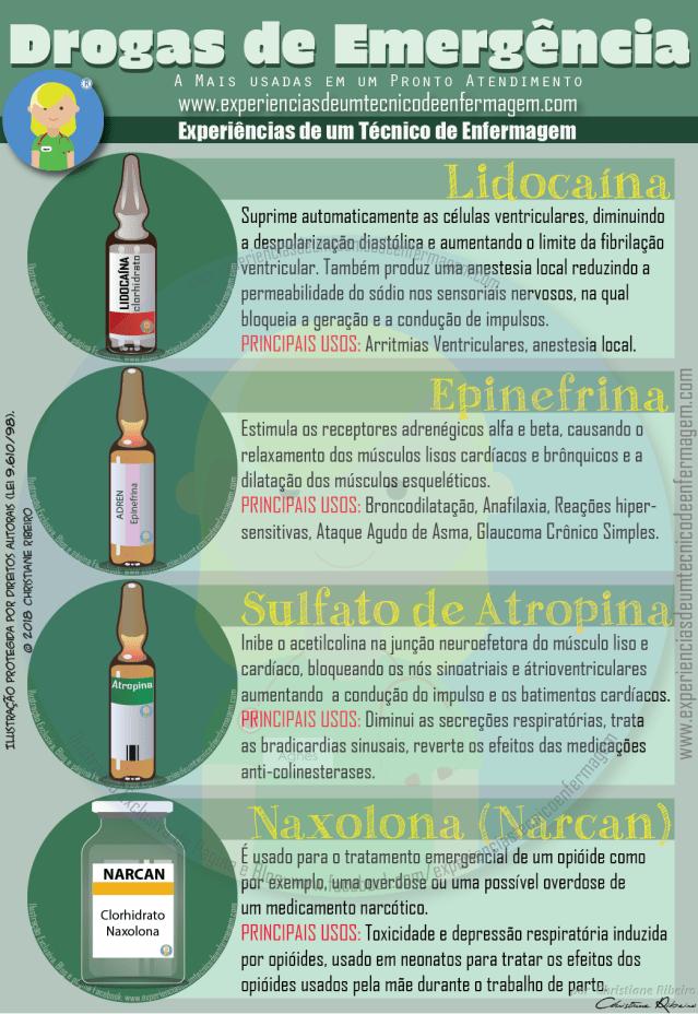 Drogas de Emergência