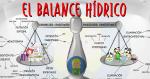El Balance Hídrico