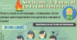 Síndrome de Burnout en la Enfermería