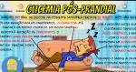 Glicemia Pós-Prandial: Aquele sono após uma refeição!